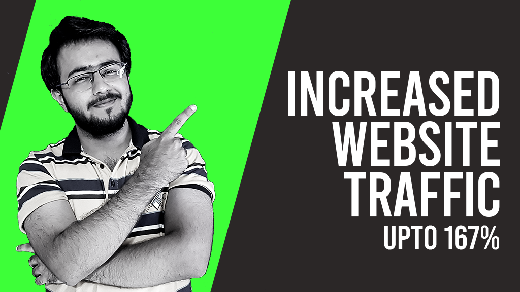 Increase website upto 167% - Social Snipper
