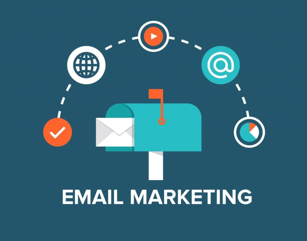 Develop Your Email Campaign
